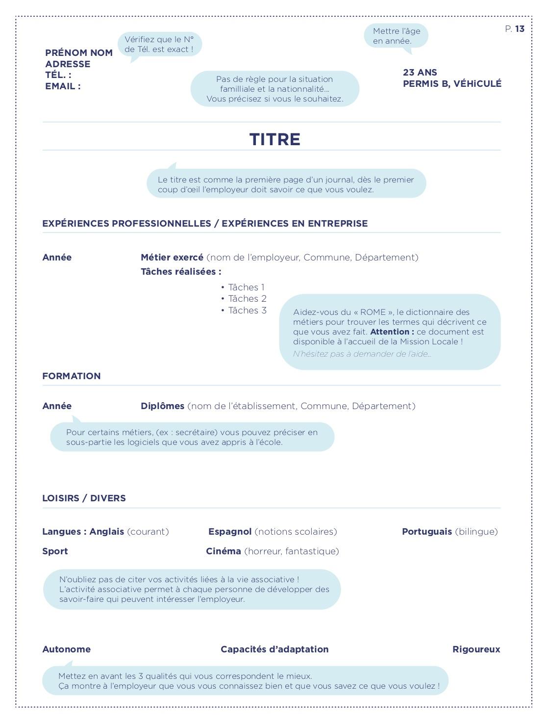 La forme du CV